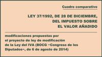 Próximas novedades en el IVA: cuadros comparativos