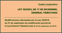 La reforma de la Ley General Tributaria: cuadros comparativos