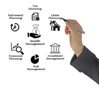 La fiscalidad de los productos financieros y la importancia de un buen asesoramiento financiero